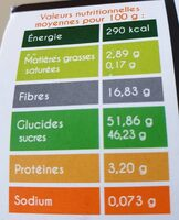 Framboise séchée - Valori nutrizionali - fr