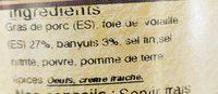 Terrine de foie de volaille au vin de Banyuls - Ingrédients