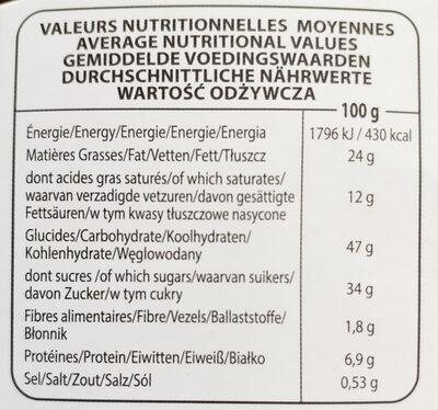 Petits Gâteaux aux Agrumes - Nutrition facts