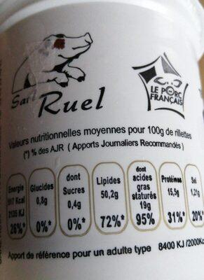 Rillettes de la Sarthe - Produit - fr