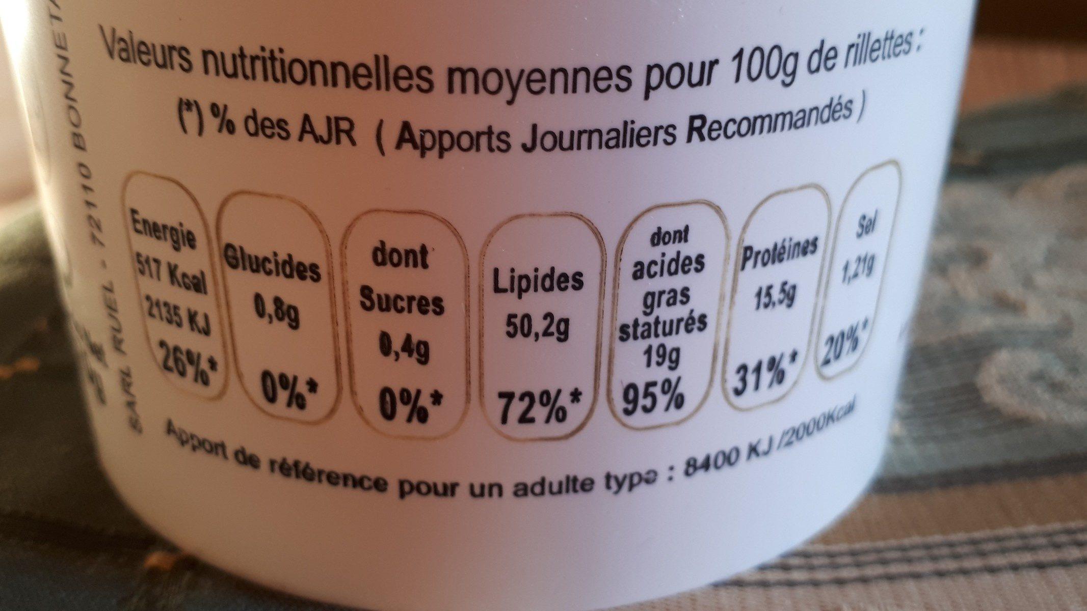 Rillettes de la Sarthe - Ingrédients - fr