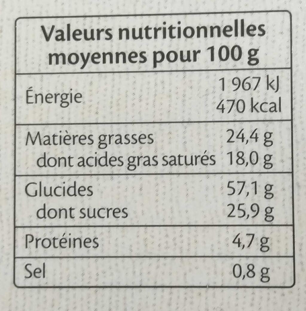 Petits Sablés Bretons au Caramel - Voedigswaarden