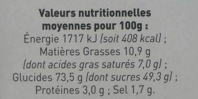 Caramels tendres au beurre salé au sel de Guérande - Informations nutritionnelles