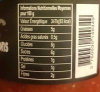Caviar d'Aubergines et de Poivrons - Nutrition facts