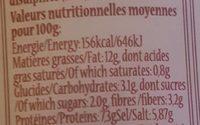 Moutarde de Dijon extra forte au vinaigre - Nutrition facts