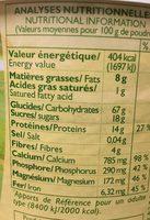 Lait d'Amande et Riz - Informations nutritionnelles