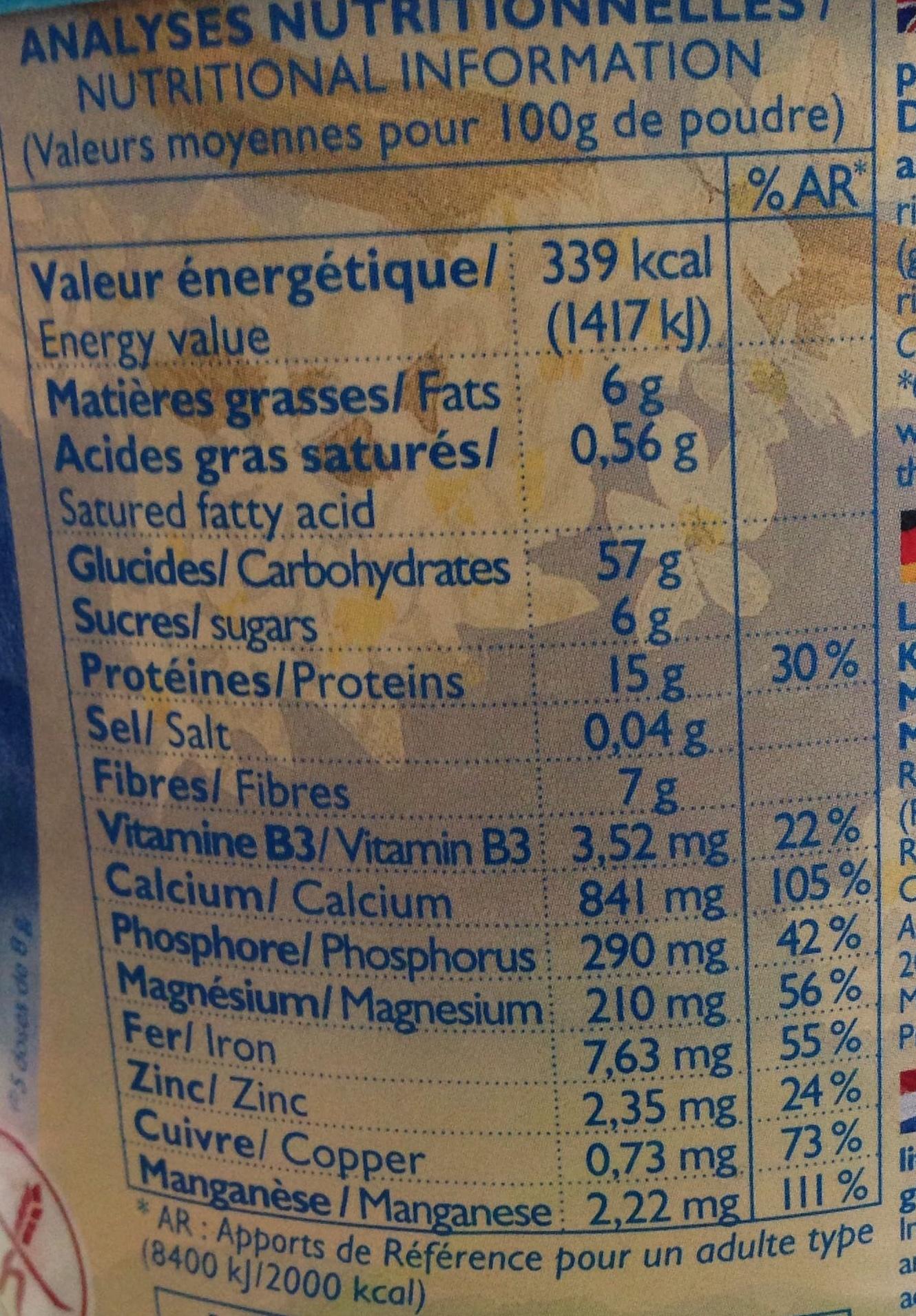 Mati'Mande - Informations nutritionnelles - fr
