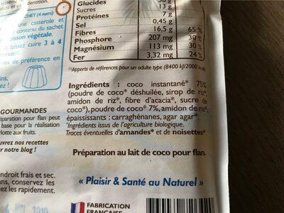 Flan coco - Voedigswaarden
