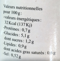 Suprême d'Oignon - Informations nutritionnelles - fr