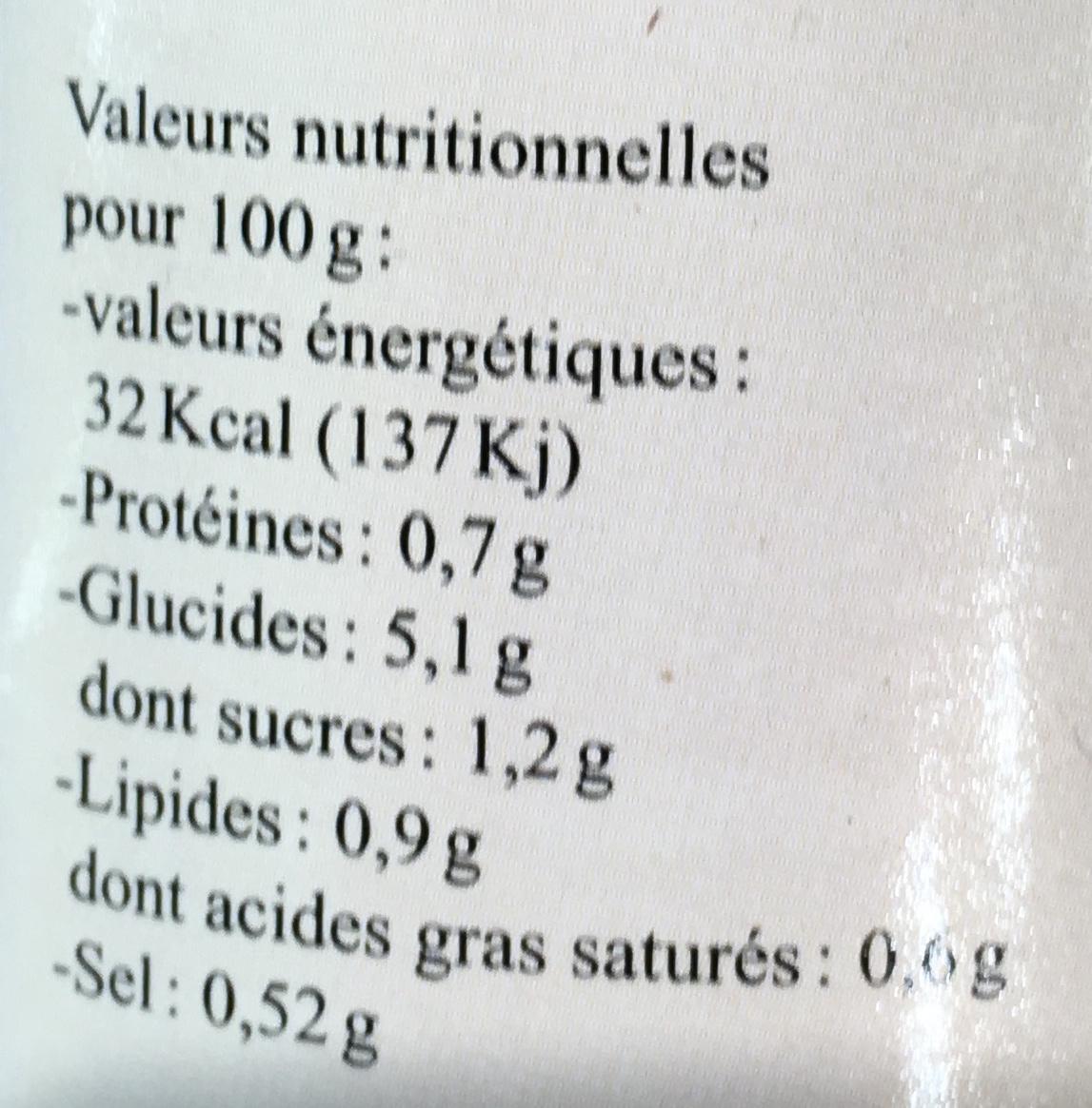Suprême d'Oignon - Informations nutritionnelles