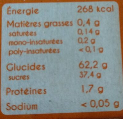 Dattes moelleuses - Voedingswaarden - fr