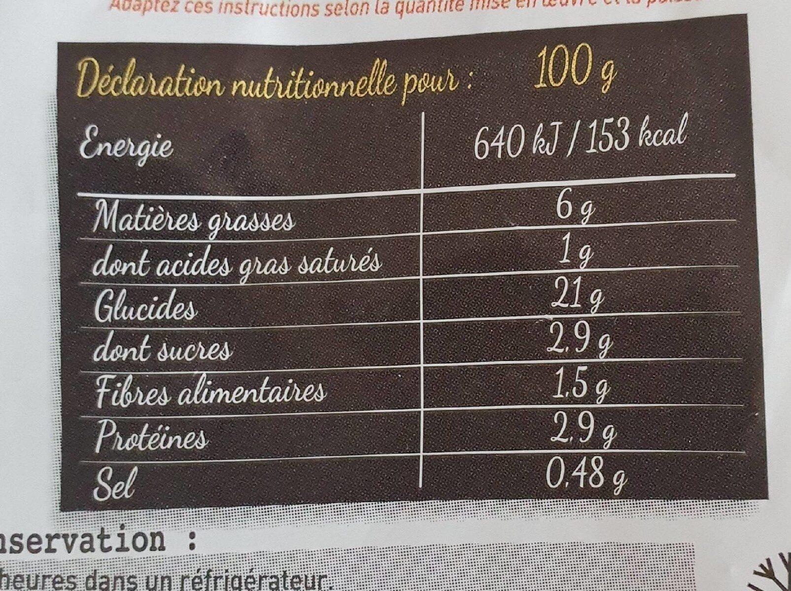Pommesde terre grenaille - Valori nutrizionali - fr