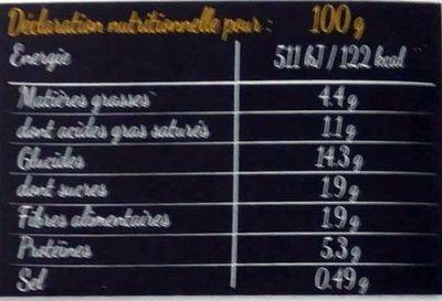 Poêlée basquaise - Informations nutritionnelles - fr