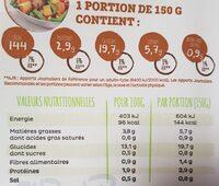 Poêlée Parisienne BIO - Nutrition facts - fr