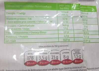 Poêlé de pommes de terre grenaille bio - Voedingswaarden - fr
