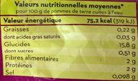 Pomme de terre de consommation a chair ferme vapeur blanch - Nutrition facts