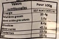 Graines de tournesol grillées salée - Informations nutritionnelles - fr