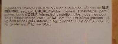 Pâté aux pommes  de terre - Informations nutritionnelles