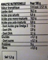 Terrine de Protifoie - Nutrition facts