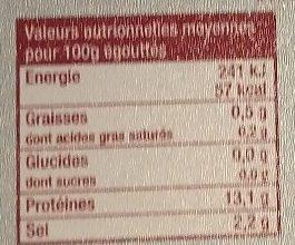 Crevettes Roses 300 - 500 - Informations nutritionnelles