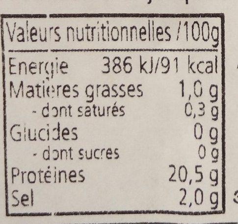 Crevettes grises décortiquées - Nutrition facts