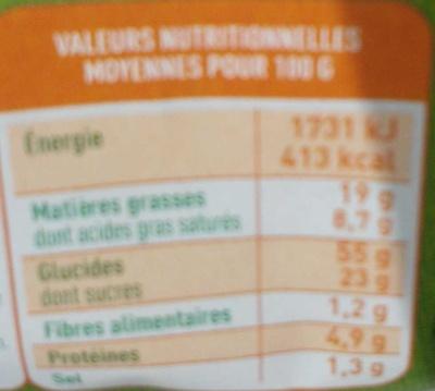 P'tits cakes châtaigne - Informations nutritionnelles
