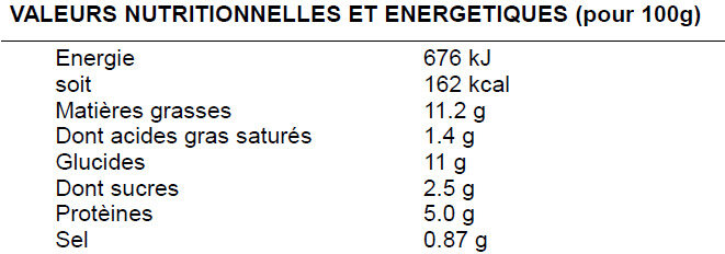 Salade normande - Nutrition facts - fr