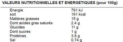 Salade campagnarde - Nutrition facts - fr
