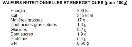 Salade de crevettes - Informations nutritionnelles