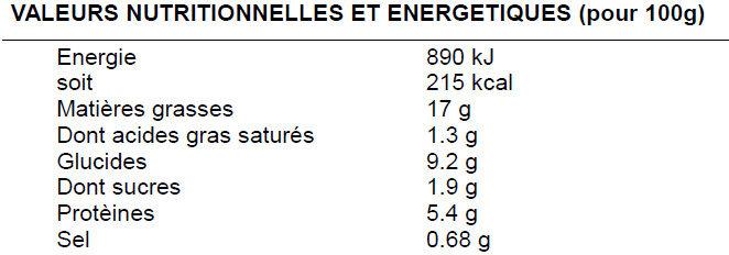 Salade de crevettes - Valori nutrizionali - fr