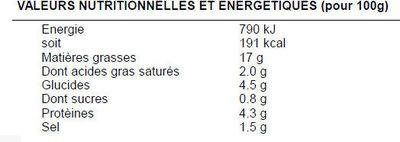 Piémontaise au jambon - Informations nutritionnelles