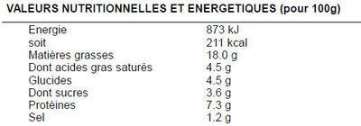 Salade comtoise - Valori nutrizionali - fr