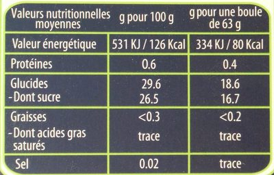 Sorbet Framboise - Nutrition facts