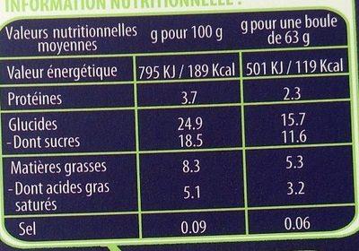 Crème glacée Cognac-Raisins - Nutrition facts - fr