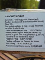 CROQUET - Nutrition facts