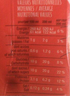 Les animilks - Nutrition facts - fr
