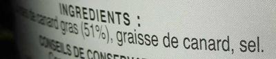 Confit de canard - Ingrédients