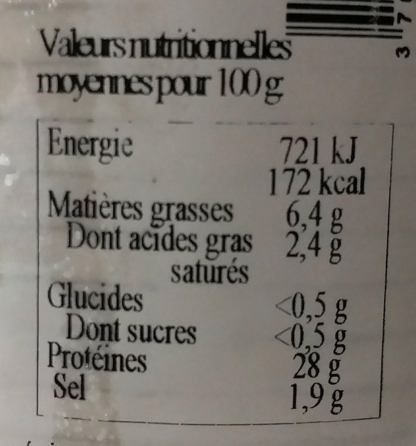 Gesiers de canard émincés confits - Ingredients