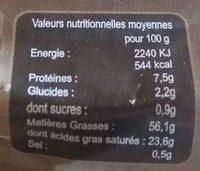 Foie gras de canard - Voedingswaarden - fr