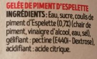 Gelee de piment d'espelette - Ingredientes - fr