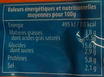 28 bâtonnets saveur crabe - Informations nutritionnelles