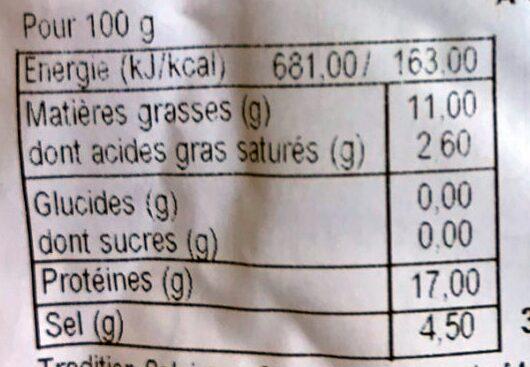 Filets de hareng fumés doux - Informations nutritionnelles - fr