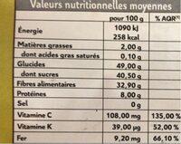 MUL BERRIES - Informação nutricional - fr