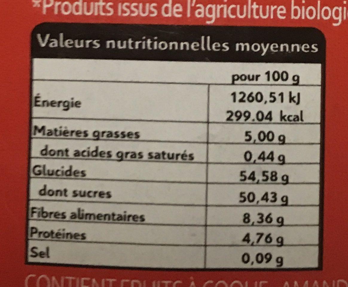 Coktail sportif - Ingredientes - fr