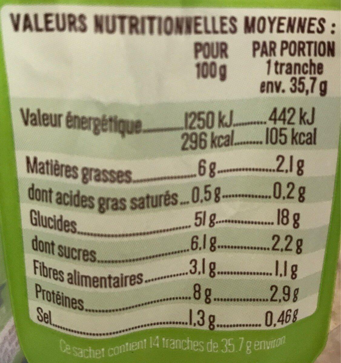 Pain de mie bio Grandes tranches - Informations nutritionnelles - fr