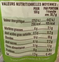 Pain de mie BIO à la farine de froment - 500g - Valori nutrizionali - fr