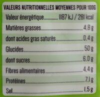 Pain de mie Bio à la farine complète - Informations nutritionnelles