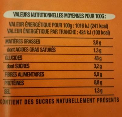 Toastiligne à la farine complète - Voedingswaarden