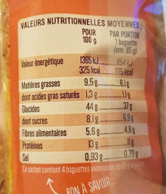 Baguette Viennoises Complète - Informations nutritionnelles