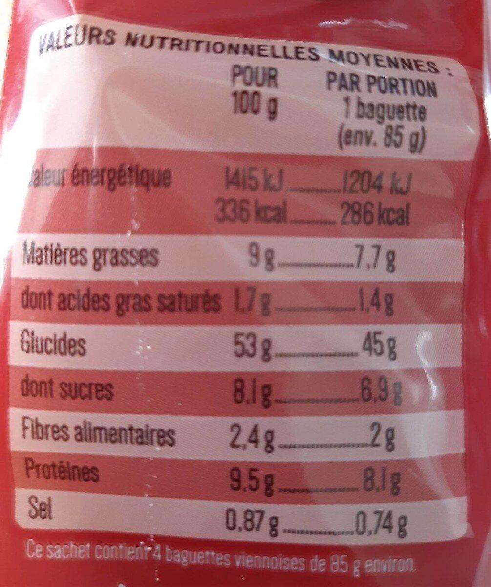 4 baguettes viennoises - Valori nutrizionali - fr